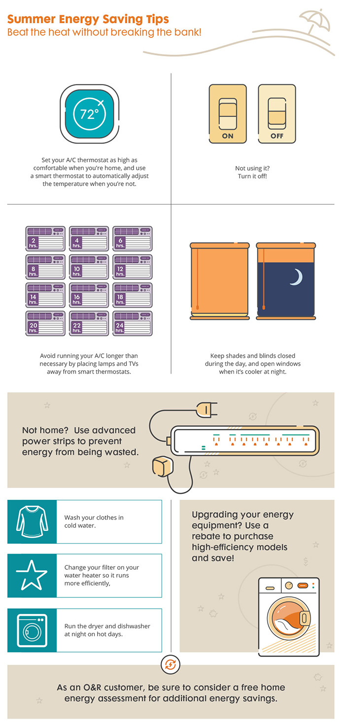 Infographic displaying summer energy saving tips and numbers.